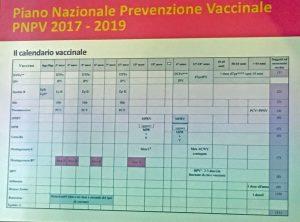 Calendario Vaccini Neonati.Vaccini E Viaggi Mamma In Viaggio